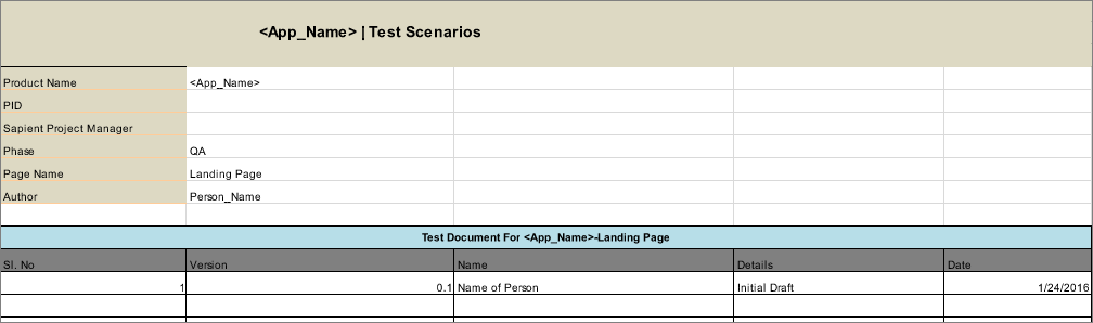 how to write test scenarios and test cases